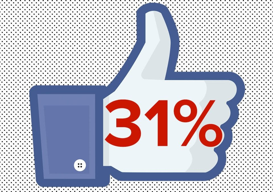 31% of all Seniors are on Facebook, Finds Pew Research Center