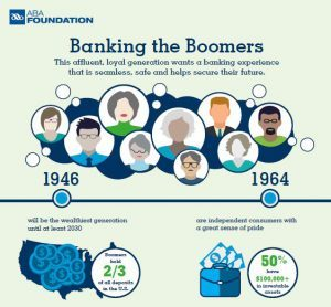Banking-the-Boomers-thumbnail-300x278