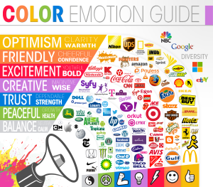 Color Emotion Guide - Source: The Logo Company
