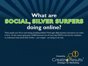 Mature Marketing Links of the Week – 10/1/12
