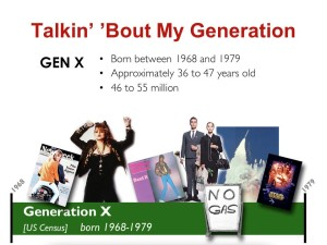 Profile of Generation X - Gen X birth years and size