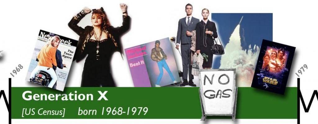 Timeline - influences on GenX - marketing generational cohorts