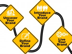 Graphic representing a roadmap for alighing brand and culture