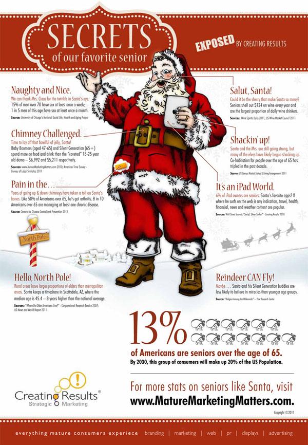 Infographic - Statistics for Seniors Marketing - Secrets of Santa Claus