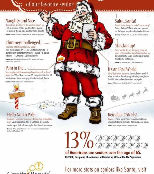 A Sleighful of Statistics on Seniors – and Santa