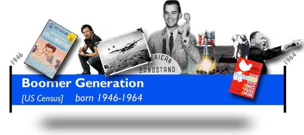 Timeline depicting the US Baby Boomer generational cohort
