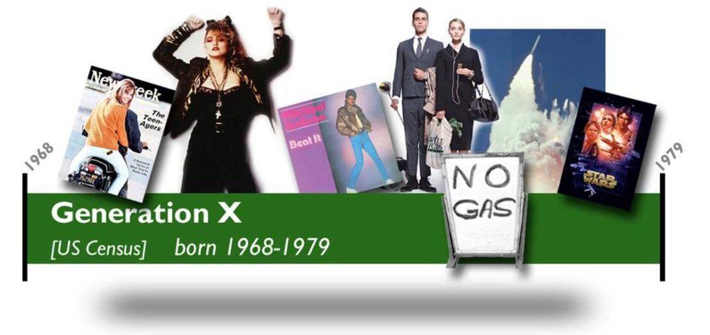 Timeline illustrating Generation X - Gen X - in the US