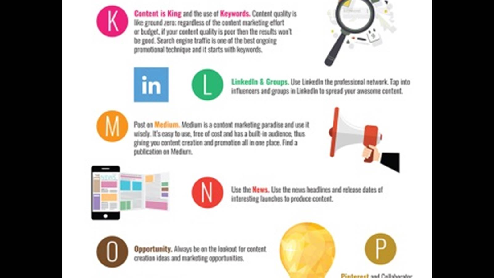 Excerpt - 40 point content marketing checklist infographic by Page Traffic
