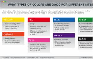 marketing psychology - colors