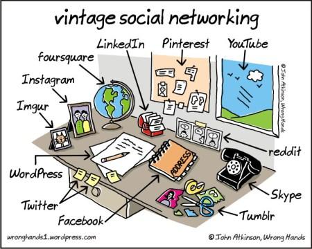 Cartoon - Vintage Social Networking - John Atkinson, WrongHands